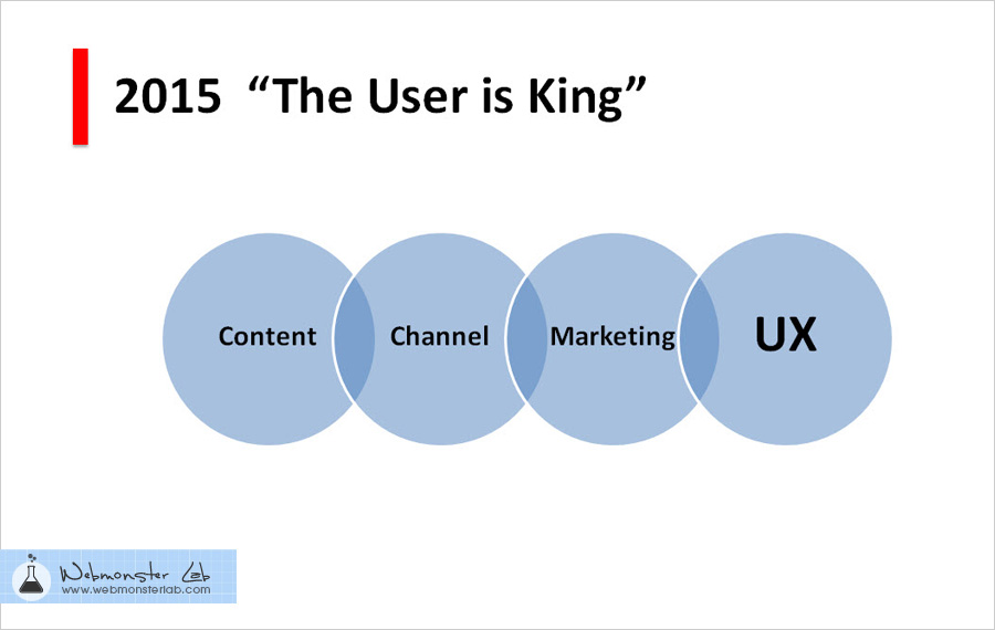 the-user-is-king